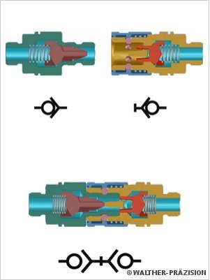 Быстроразъемные соединения для воды, пластиковых трубок Walther-praezision